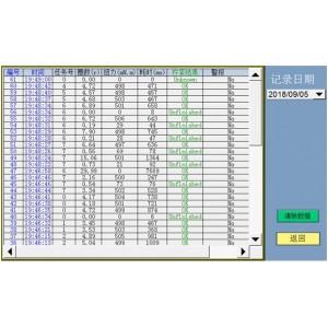 热销D-PLUS系列智能电批 伺服电批 智能螺丝刀定制